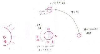 moon_setsumei.jpg